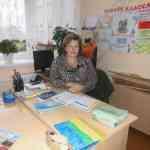Овчинникова А.В. учитель начальных классов